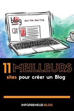 meilleurs sites pour créer un blog