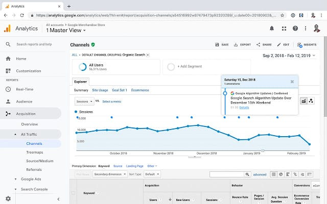 Outil Suivi Referencement Naturel Google Analytics