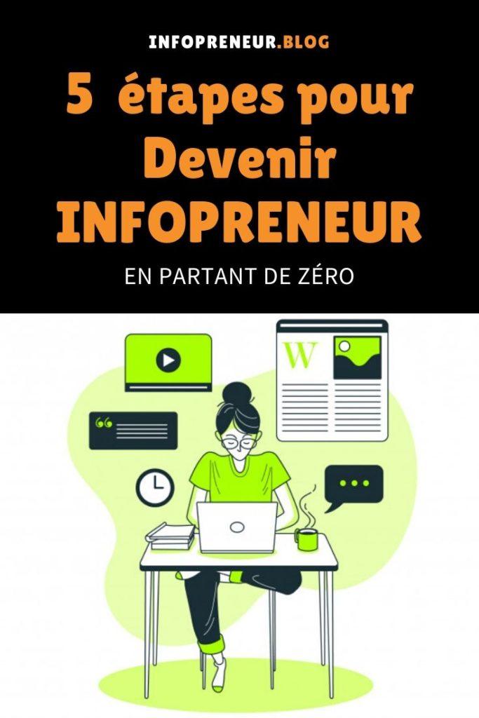Devenir Infopreneur En 5 Etapes En Partant De Zero